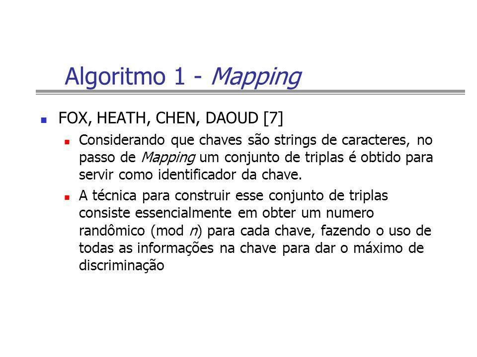 Algoritmo 1 - Mapping FOX, HEATH, CHEN, DAOUD [7]